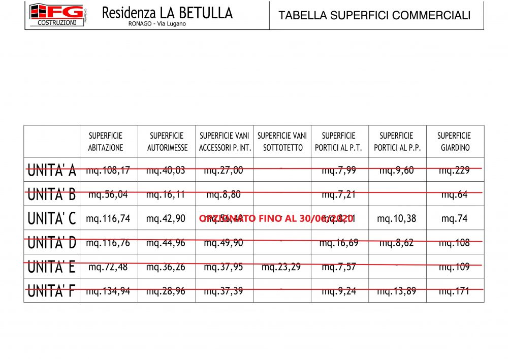 TABELLA SUPERFICI COMMERCIALI_01